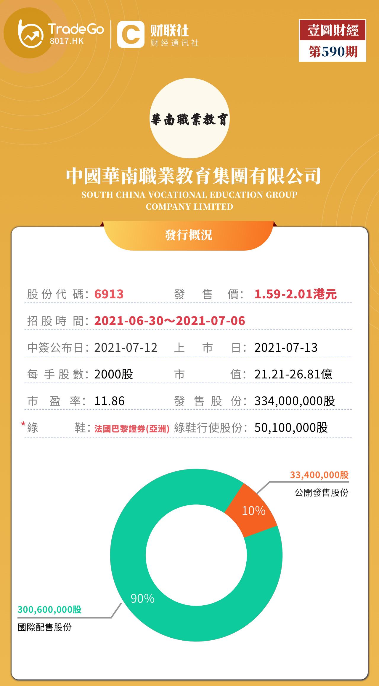 06913-華南職業教育_01.jpg