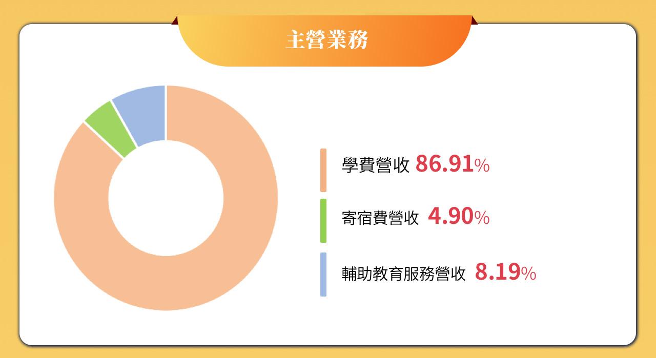 06913-華南職業教育_03.jpg