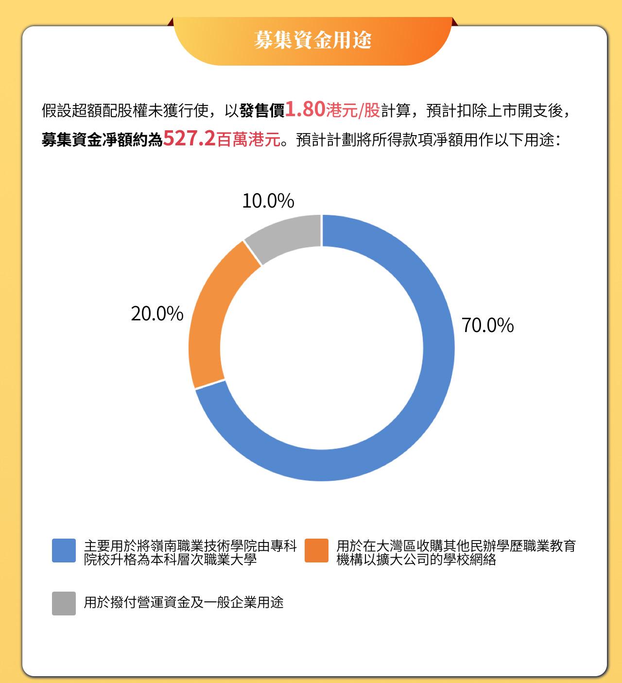 06913-華南職業教育_05.jpg